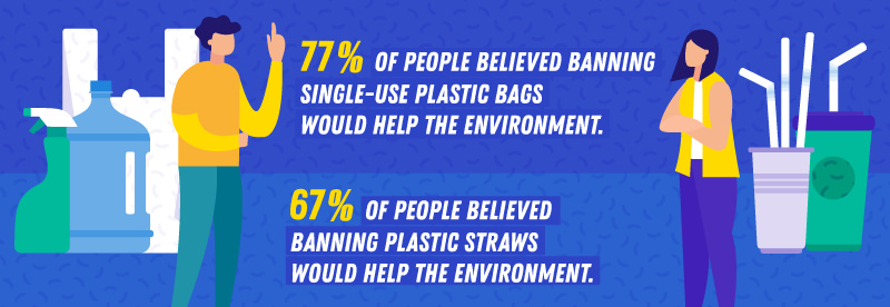 Banning single-use plastic bags and plastic straws