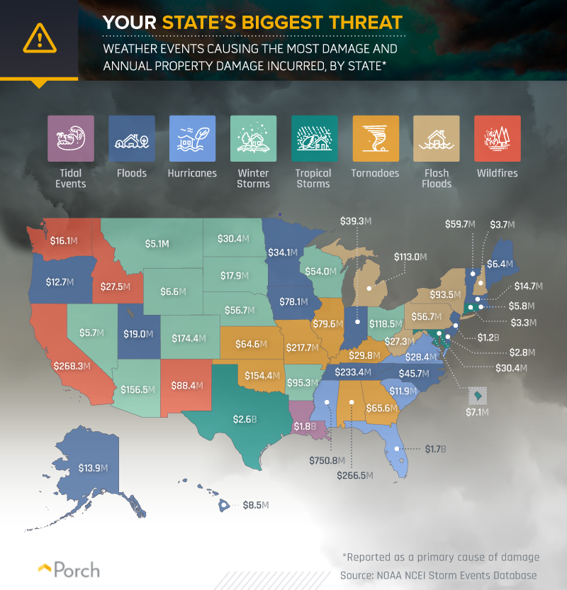 Each state's greatest peril