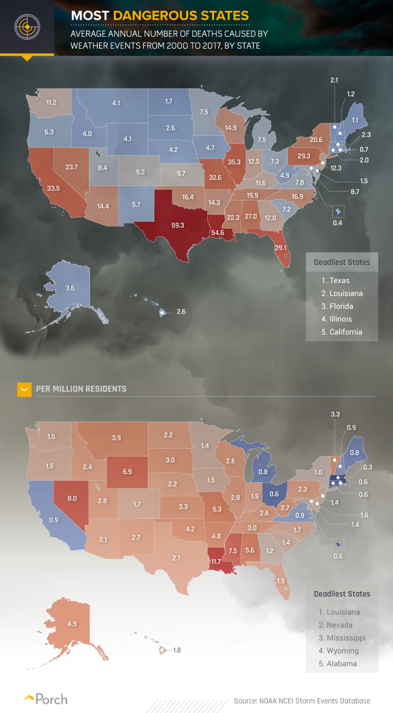 Where weather proves deadly